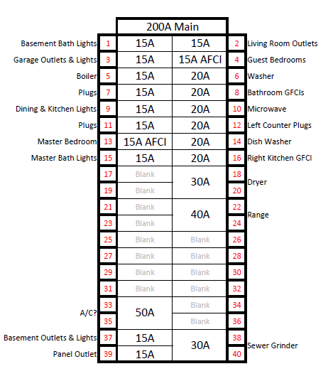 3 phase breaker panel wiring diagram 3 phase lighting